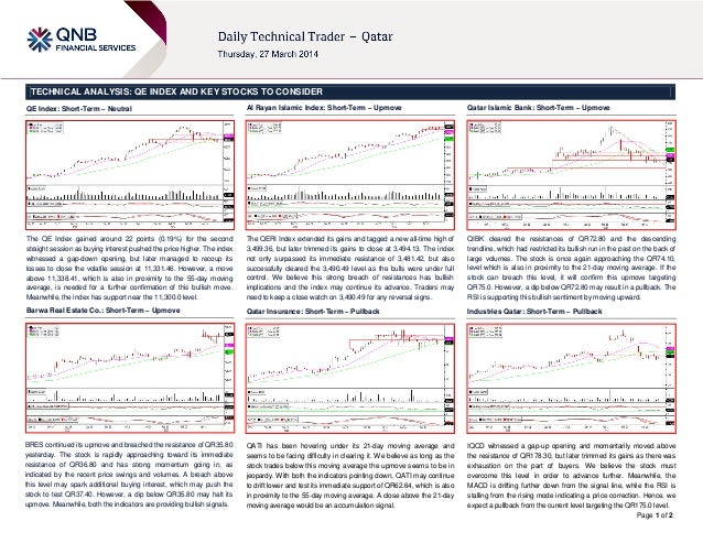 Page 1 of 2 TECHNICAL ANALYSIS: QE INDEX AND KEY STOCKS TO CONSIDER QE Index: Short-Term – Neutral The QE Index gained aro...