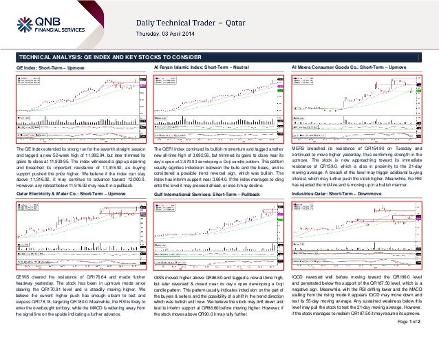 Page 1 of 2 TECHNICAL ANALYSIS: QE INDEX AND KEY STOCKS TO CONSIDER QE Index: Short-Term – Upmove The QE Index extended it...