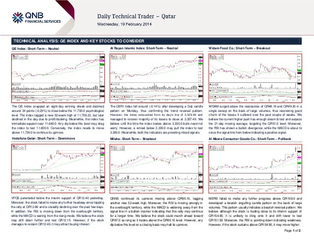 TECHNICAL ANALYSIS: QE INDEX AND KEY STOCKS TO CONSIDER QE Index: Short-Term – Neutral  Al Rayan Islamic Index: Short-Term...