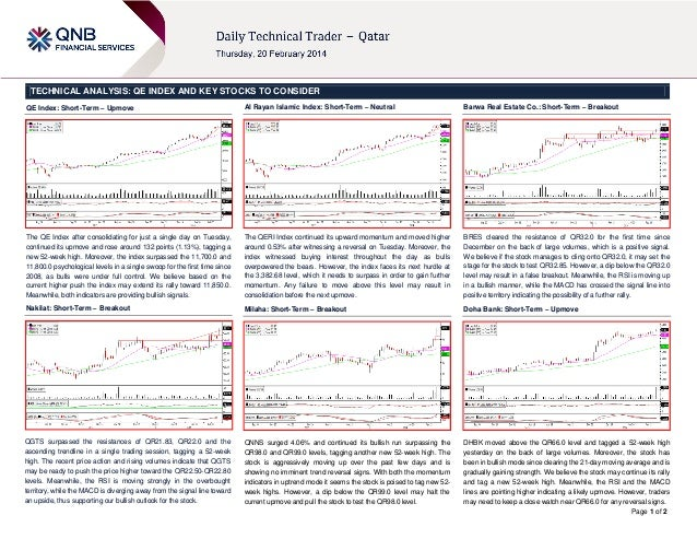 TECHNICAL ANALYSIS: QE INDEX AND KEY STOCKS TO CONSIDER QE Index: Short-Term – Upmove  Al Rayan Islamic Index: Short-Term ...