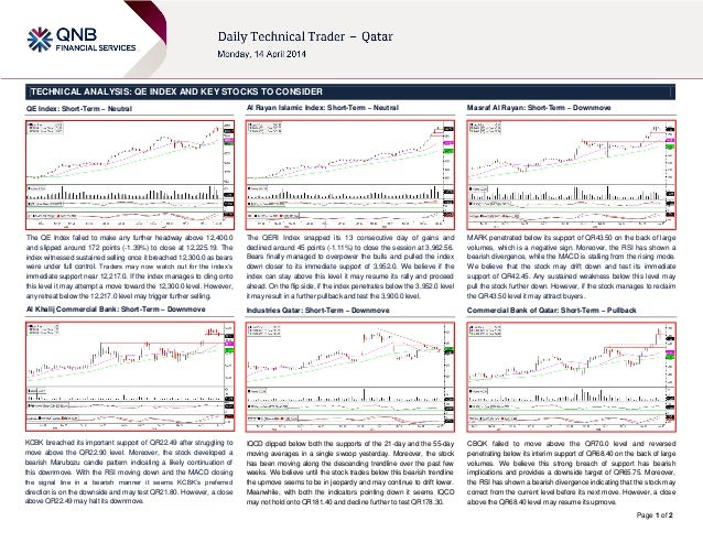 Page 1 of 2 TECHNICAL ANALYSIS: QE INDEX AND KEY STOCKS TO CONSIDER QE Index: Short-Term – Neutral The QE Index failed to ...