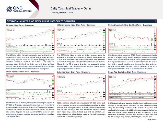 4 March Daily technical trader