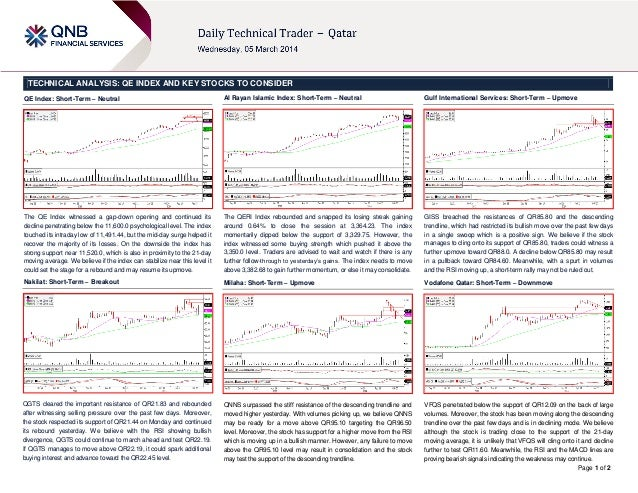 5 March Daily technical trader
