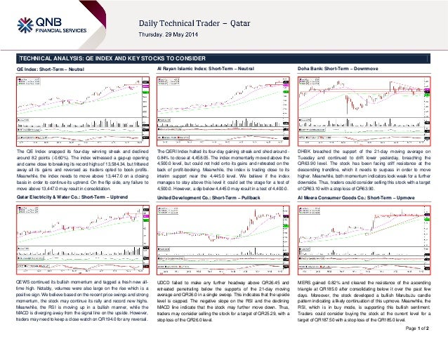 Page 1 of 2 TECHNICAL ANALYSIS: QE INDEX AND KEY STOCKS TO CONSIDER QE Index: Short-Term – Neutral The QE Index snapped it...