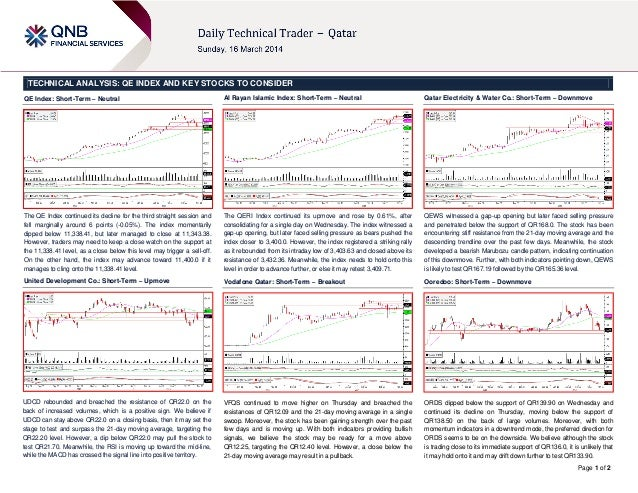 Page 1 of 2 TECHNICAL ANALYSIS: QE INDEX AND KEY STOCKS TO CONSIDER QE Index: Short-Term – Neutral The QE Index continued ...