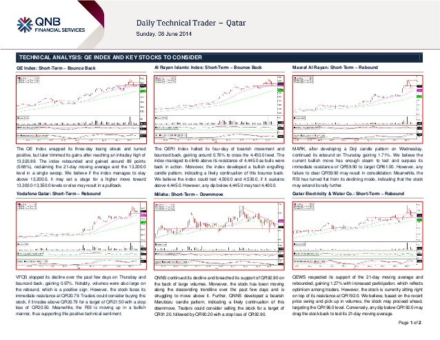 Page 1 of 2 TECHNICAL ANALYSIS: QE INDEX AND KEY STOCKS TO CONSIDER QE Index: Short-Term – Bounce Back The QE Index snappe...