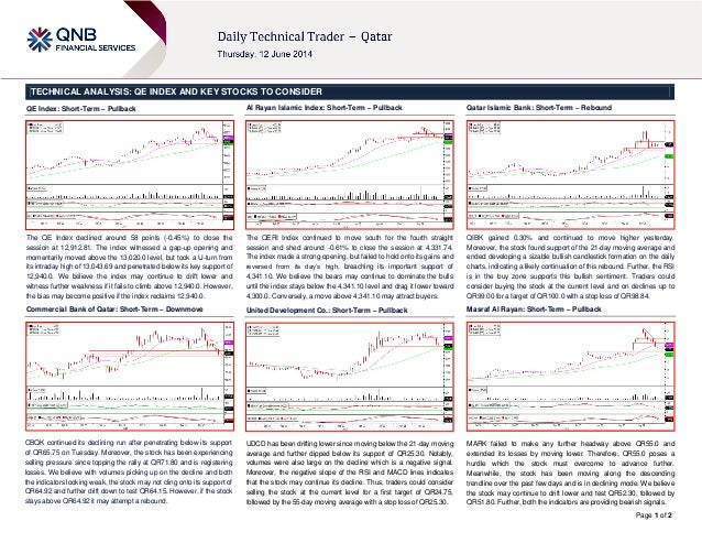 12 June Daily technical trader