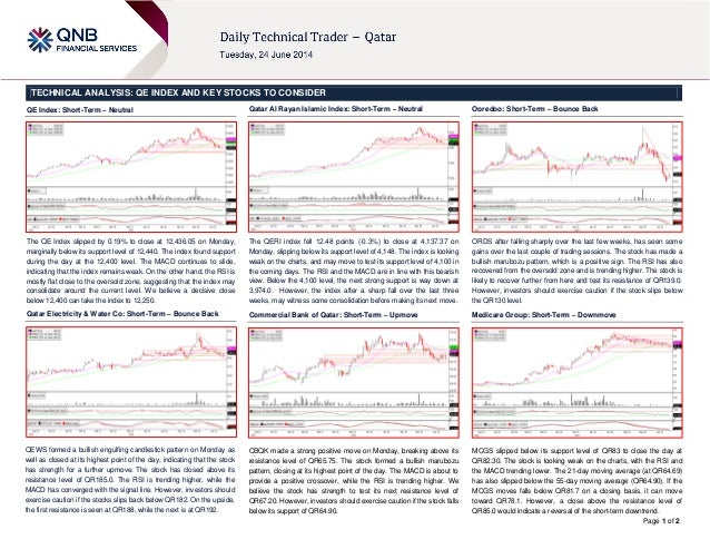 Page 1 of 2 TECHNICAL ANALYSIS: QE INDEX AND KEY STOCKS TO CONSIDER QE Index: Short-Term – Neutral The QE Index slipped by...
