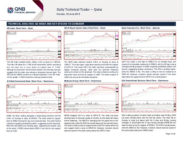 Page 1 of 2 TECHNICAL ANALYSIS: QE INDEX AND KEY STOCKS TO CONSIDER QE Index: Short-Term – Down The QE Index tumbled furth...