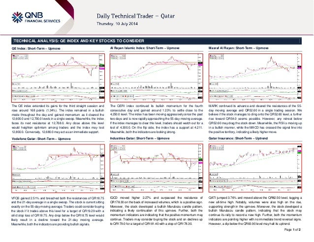 10 July Daily technical trader