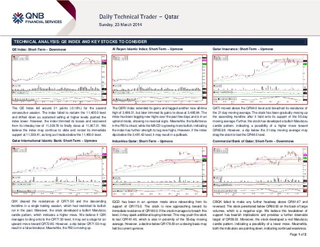 Page 1 of 2 TECHNICAL ANALYSIS: QE INDEX AND KEY STOCKS TO CONSIDER QE Index: Short-Term – Downmove The QE Index fell arou...