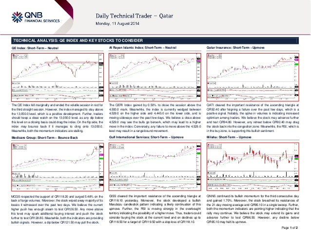 Page 1 of 2 TECHNICAL ANALYSIS: QE INDEX AND KEY STOCKS TO CONSIDER QE Index: Short-Term – Neutral The QE Index fell margi...