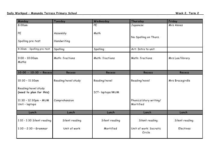 Daily Workpad – Manunda Terrace Primary School                                                                  Week 2, Te...