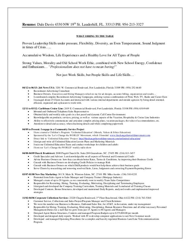 Dissertation Writing Expert Salary