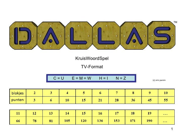 Dallas tm   tv-format