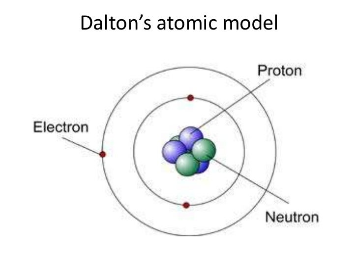 dalton atom related keywords