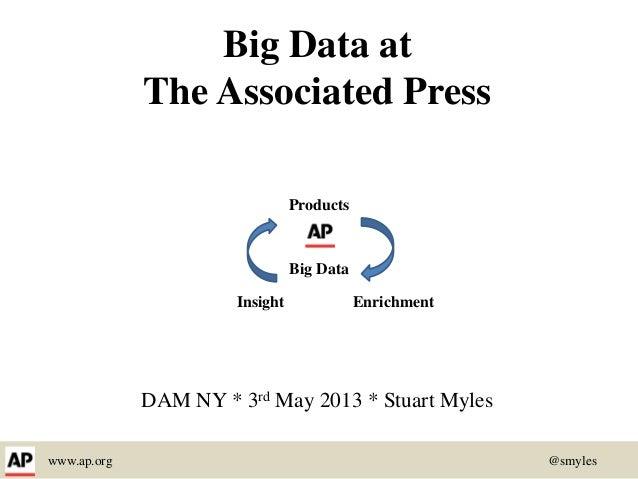www.ap.org @smylesBig Data atThe Associated PressProductsInsight EnrichmentDAM NY * 3rd May 2013 * Stuart MylesBig Data