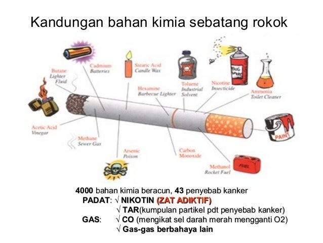 Kandungan Asap Rokok Kandungan Kimia Asap Rokok