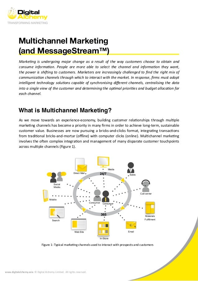 Digital Alchemy - Multichannel Marketing Whitepaper