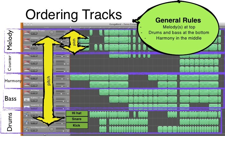 Ordering Tracks               General Rules                              -            Melody(s) at topMelody              ...