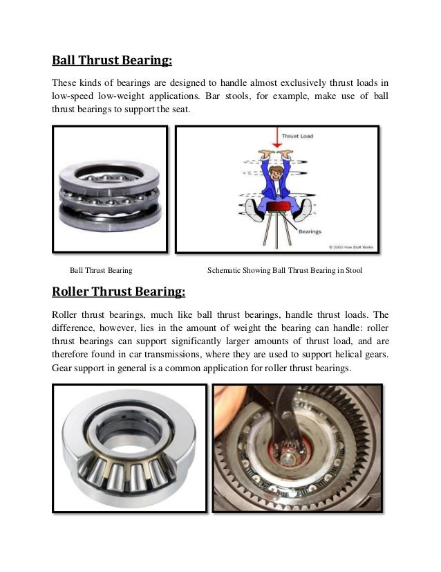 types of bearings and their applications pdf