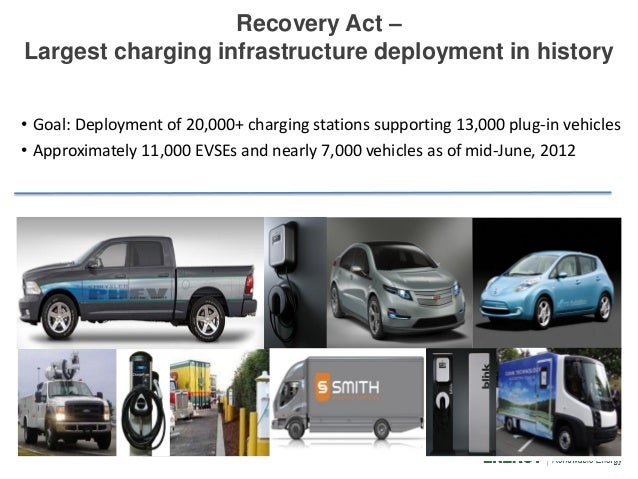 Ev everywhere grand challenge us department of engergy for Department of motor vehicles waterbury ct