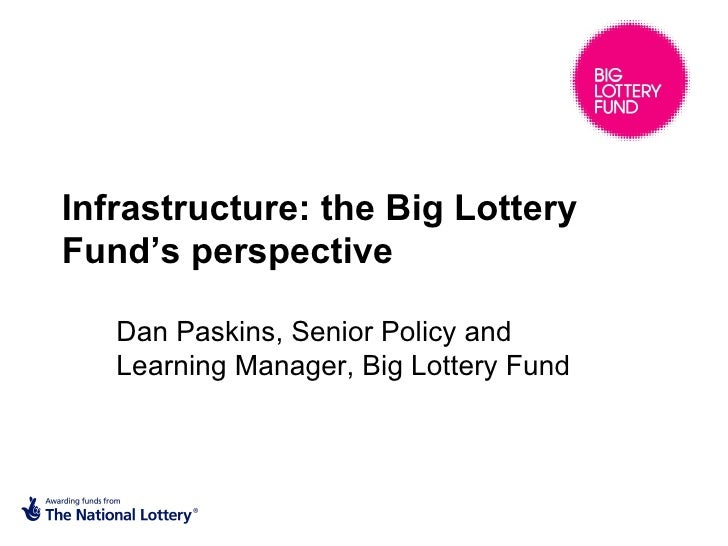 Infrastructure: the Big LotteryFund's perspective   Dan Paskins, Senior Policy and   Learning Manager, Big Lottery Fund
