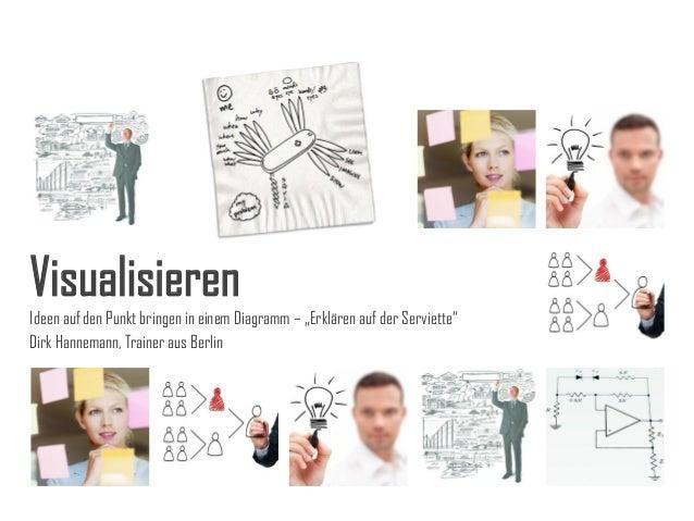 """Visualisieren Ideen auf den Punkt bringen in einem Diagramm – """"Erklären auf der Serviette"""" Dirk Hannemann, Trainer aus Ber..."""