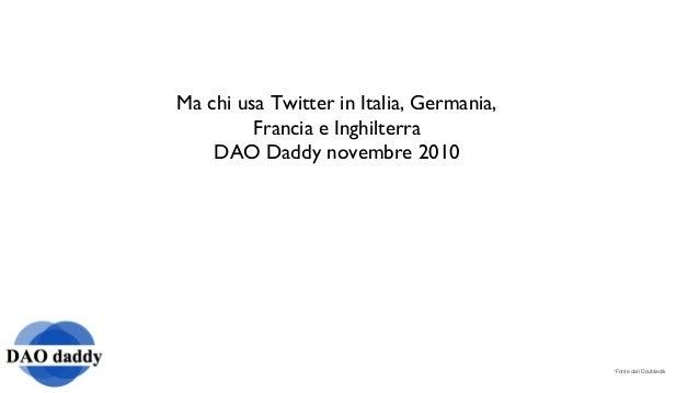 DAO Daddy twitter-bench