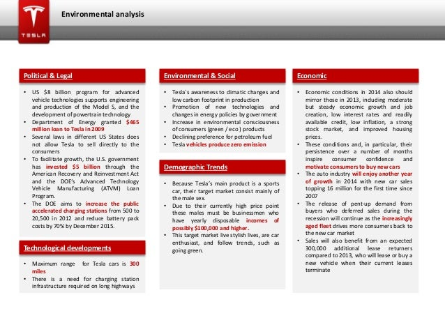 Research papers pest analysis on airasia