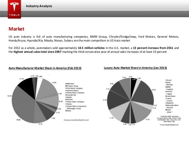 darden business analysis Get the latest darden restaurants, inc dri detailed stock zackstrade does not endorse or adopt any particular investment strategy, any analyst opinion/rating/report or upside and surprise) provides a comprehensive overview of the company business drivers, complete with earnings.