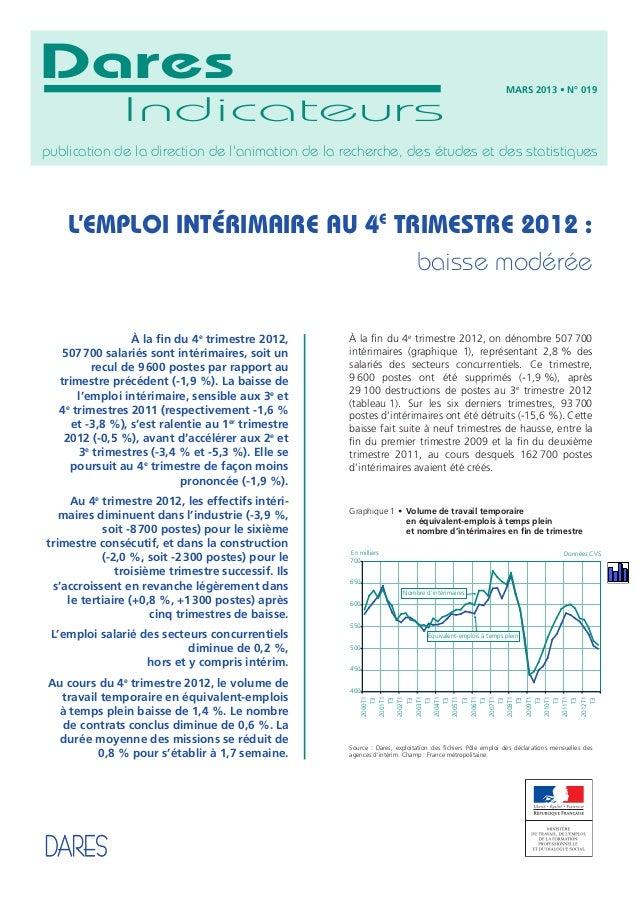 L'emploi intérimaire au 4e trimestre 2012 : baisse modérée