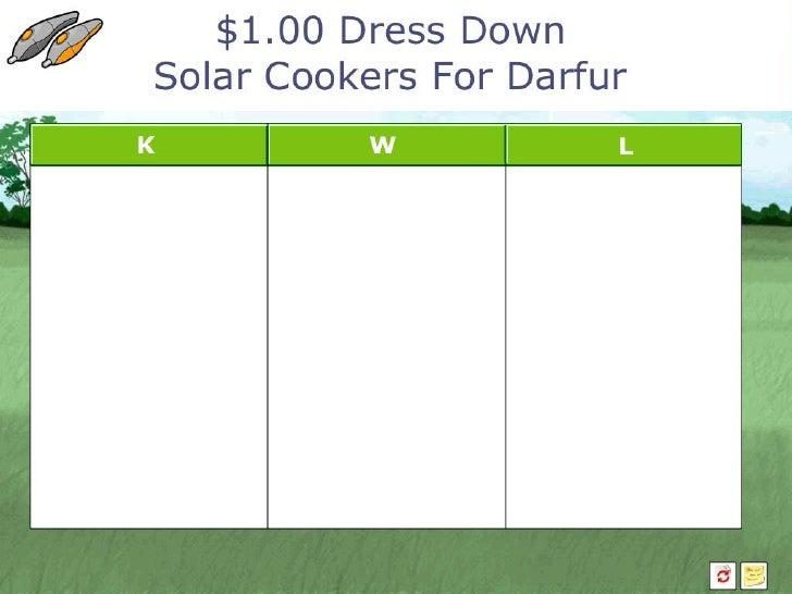 Darfur Q&A for Dress Down