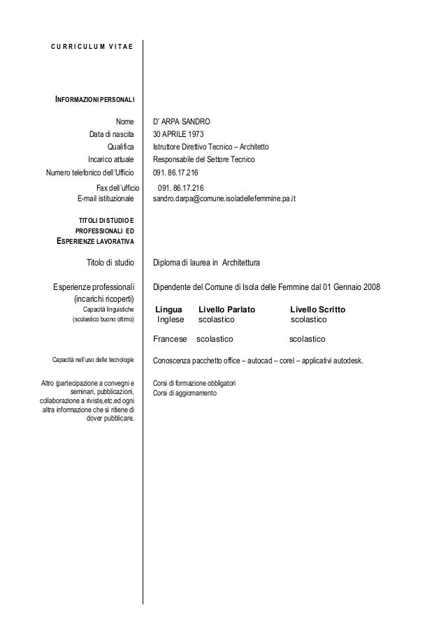 CURRICULUM VITAE  INFORMAZIONI PERSONALI Nome Data di nascita Qualifica Incarico attuale Numero telefonico dell'Ufficio Fa...