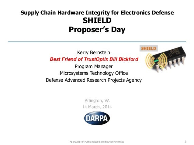 Approved for Public Release, Distribution Unlimited Supply Chain Hardware Integrity for Electronics Defense SHIELD Propose...