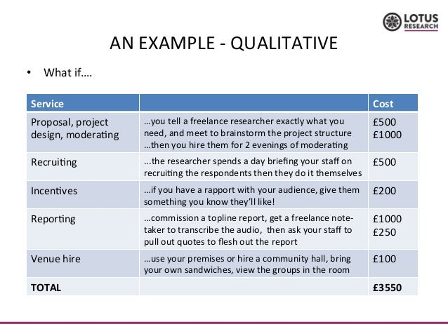 market research proposal example uk