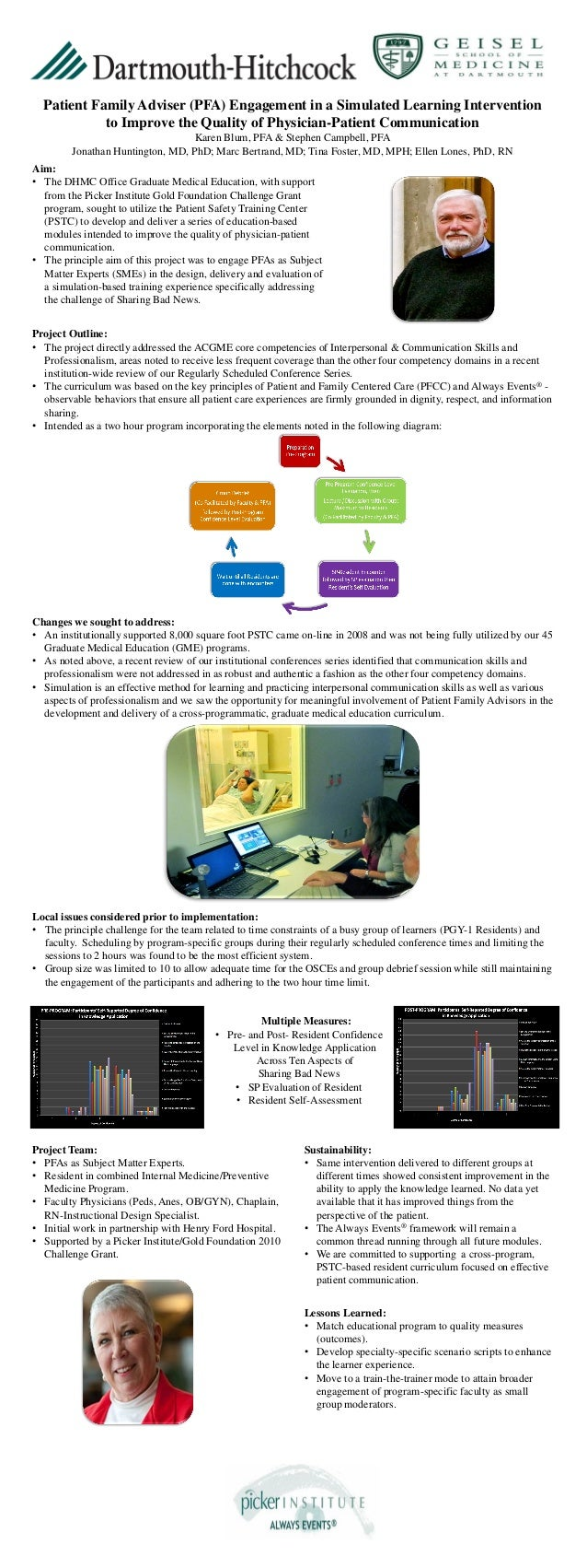 Patient Family Adviser (PFA) Engagement in a Simulated Learning Intervention            to Improve the Quality of Physicia...