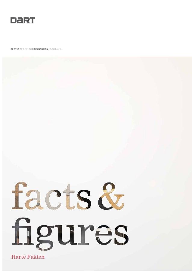 daRTpresse / press / unternehmen / companyHarte Fakten