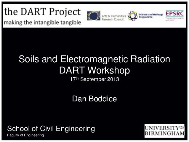 Soils and Electromagnetic Radiation