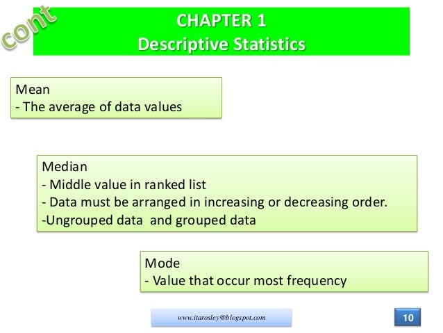 chapter 4 descriptive statistics Descriptive statistics practice exercises  for these 4 scores, compute the mean, median, mode, range, sample variance, and sample standard deviation.