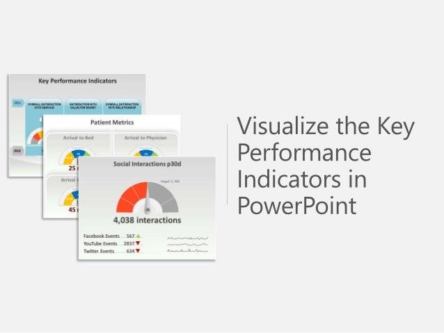 Sample Use of Dashboards Key Performance Indicators Measure Gauge Decide - Editable PowerPoint Presentation