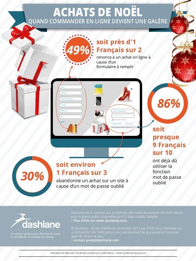 ACHATS DE NOËL  QUAND COMMANDER EN LIGNE DEVIENT UNE GALÈRE  49%  soit près d'1 Français sur 2 renonce à un achat en ligne...
