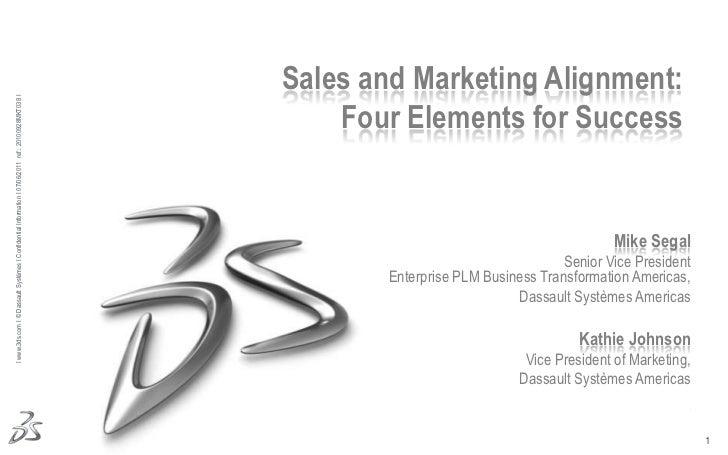 MassTLC Sales Enablement Summit: Dassault Systemes