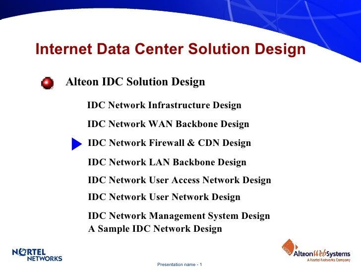 Internet Data Center Solution Design Alteon IDC Solution Design IDC Network Infrastructure Design IDC Network WAN Backbone...