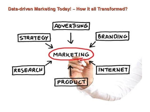 marketing products essay Branding in product marketing short explanation of why brands have become a critical issue in product marketing brand is defined as a name, term, sign, symbol or design, or a combination of them intended to identify the goods and services of one seller or group of sellers.