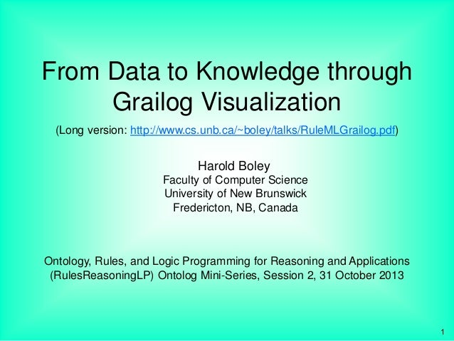 From Data to Knowledge thru Grailog Visualization
