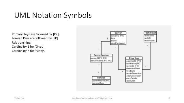 database   entity relationship diagram  erd       uml