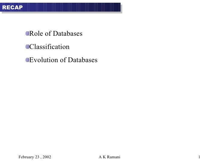 RECAP <ul><li>Role of Databases </li></ul><ul><li>Classification  </li></ul><ul><li>Evolution of Databases </li></ul>