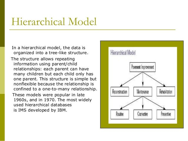 the hierarchical model Here is an example of the cisco hierarchical model: here is a description of each layer: access – controls user and workgroup access to the resources on the network .