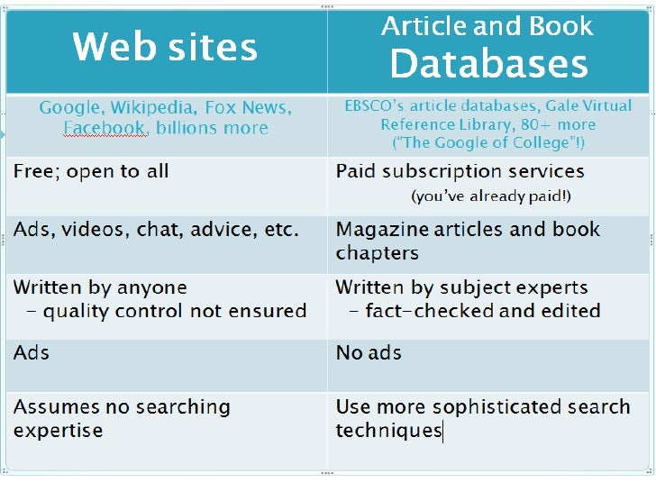 Databases vs. Web Pages